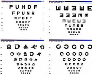 caracteristicile acuității vizuale)